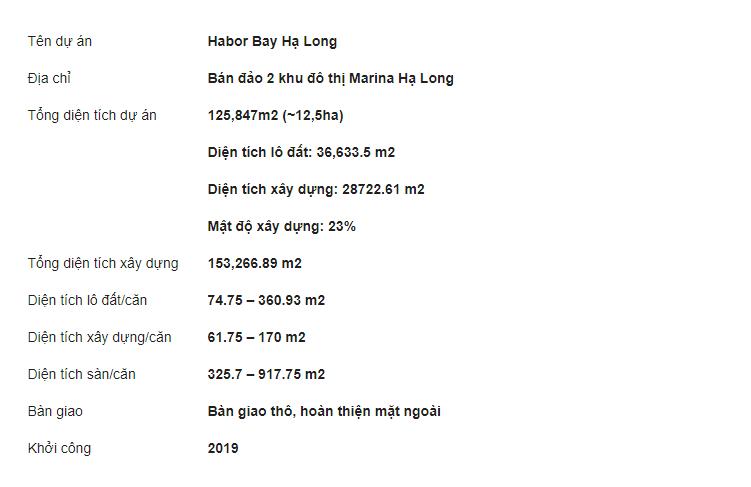 Thông tin dự án Habor Bay Hạ Long